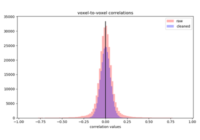 ../_images/sphx_glr_plot_confounds_thumb.png